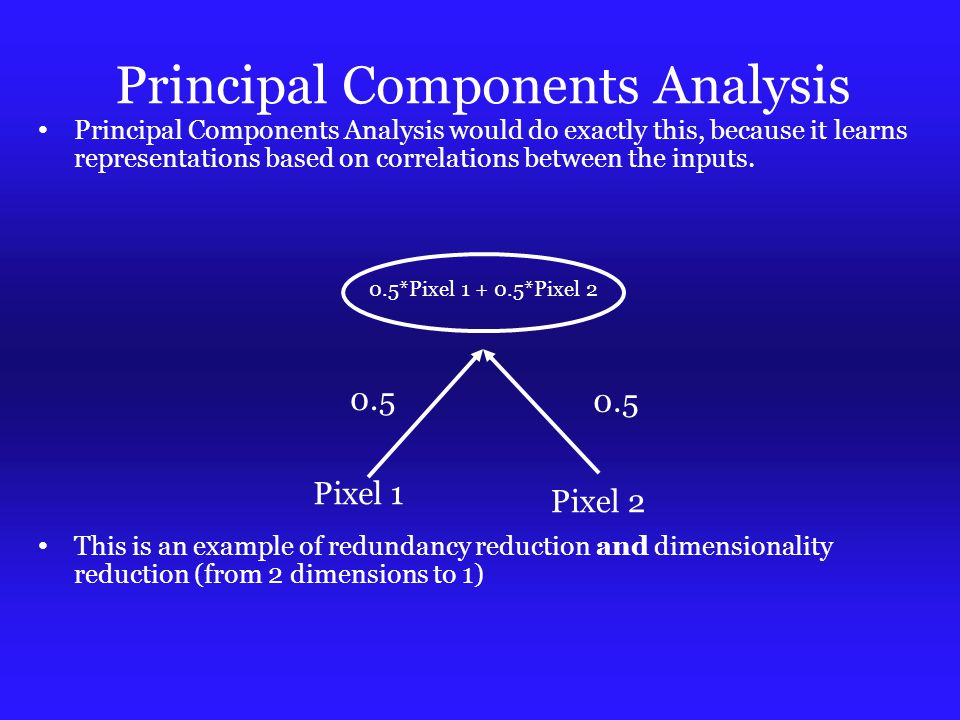 Principal Components Analysis Principal Components Analysis would do exactly this, because it learns representations based on correlations between the inputs.