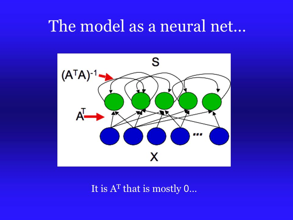 The model as a neural net… It is A T that is mostly 0 …