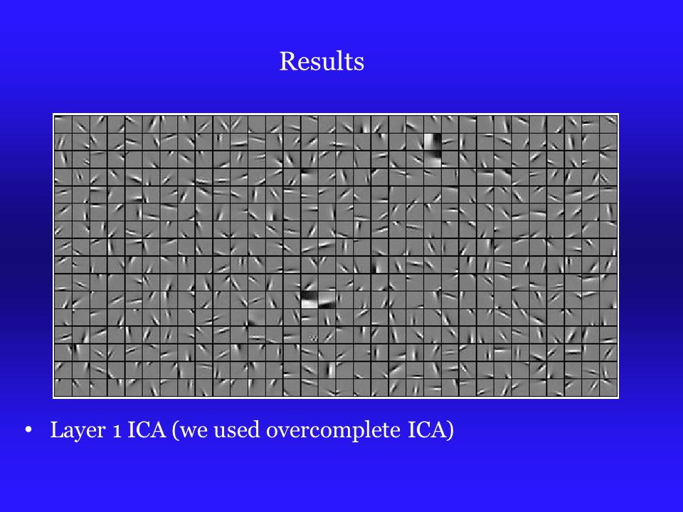 Results Layer 1 ICA (we used overcomplete ICA)