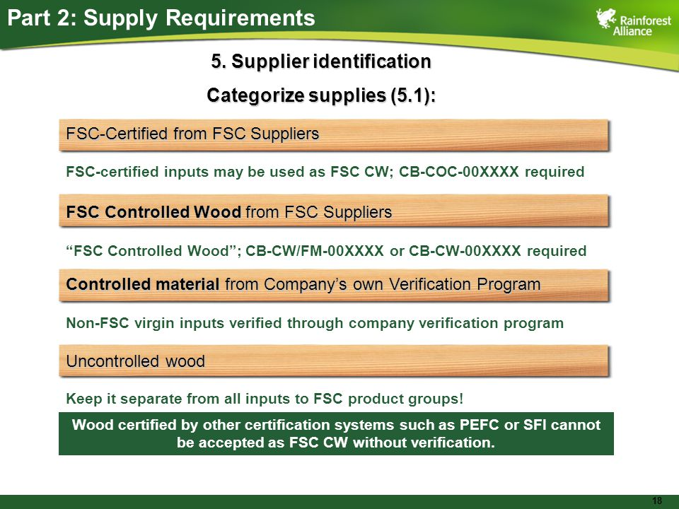 18 5. Supplier identification Categorize supplies (5.1): FSC-Certified from FSC Suppliers FSC-certified inputs may be used as FSC CW; CB-COC-00XXXX re