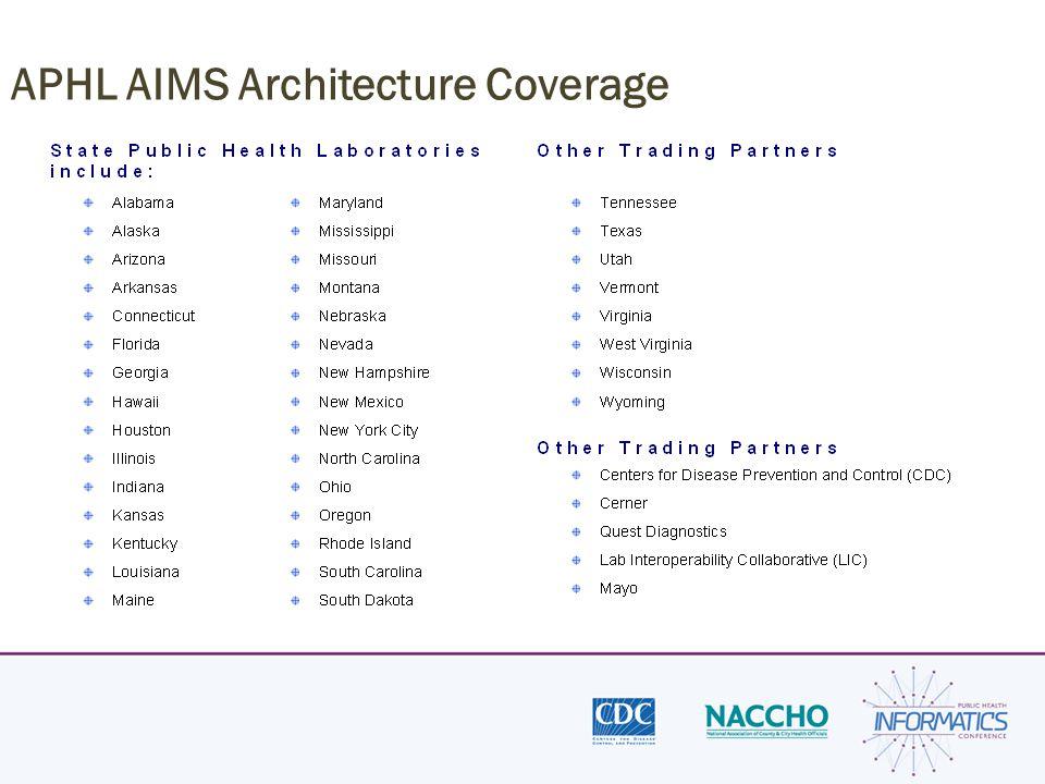 APHL AIMS Architecture Coverage