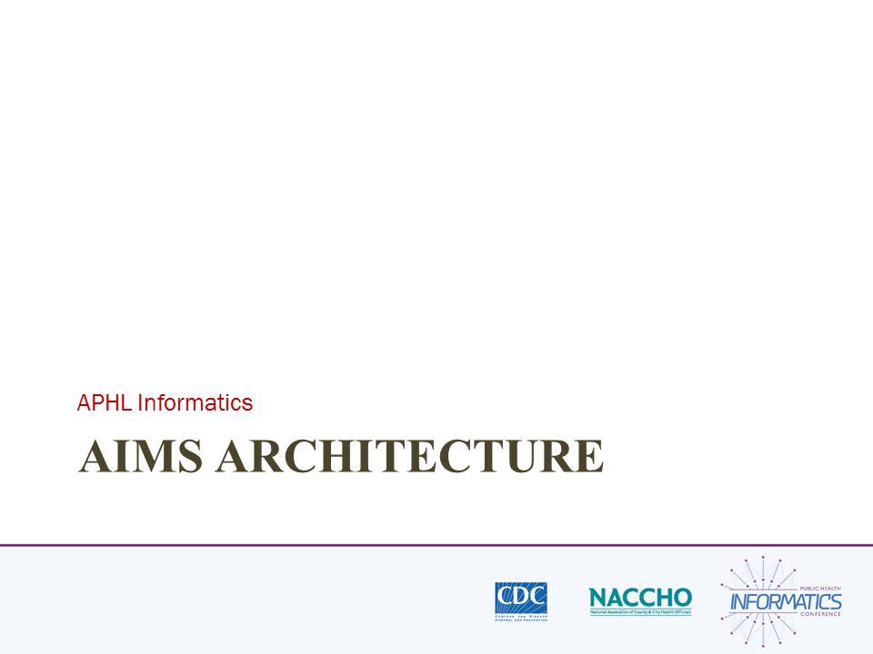 AIMS ARCHITECTURE APHL Informatics
