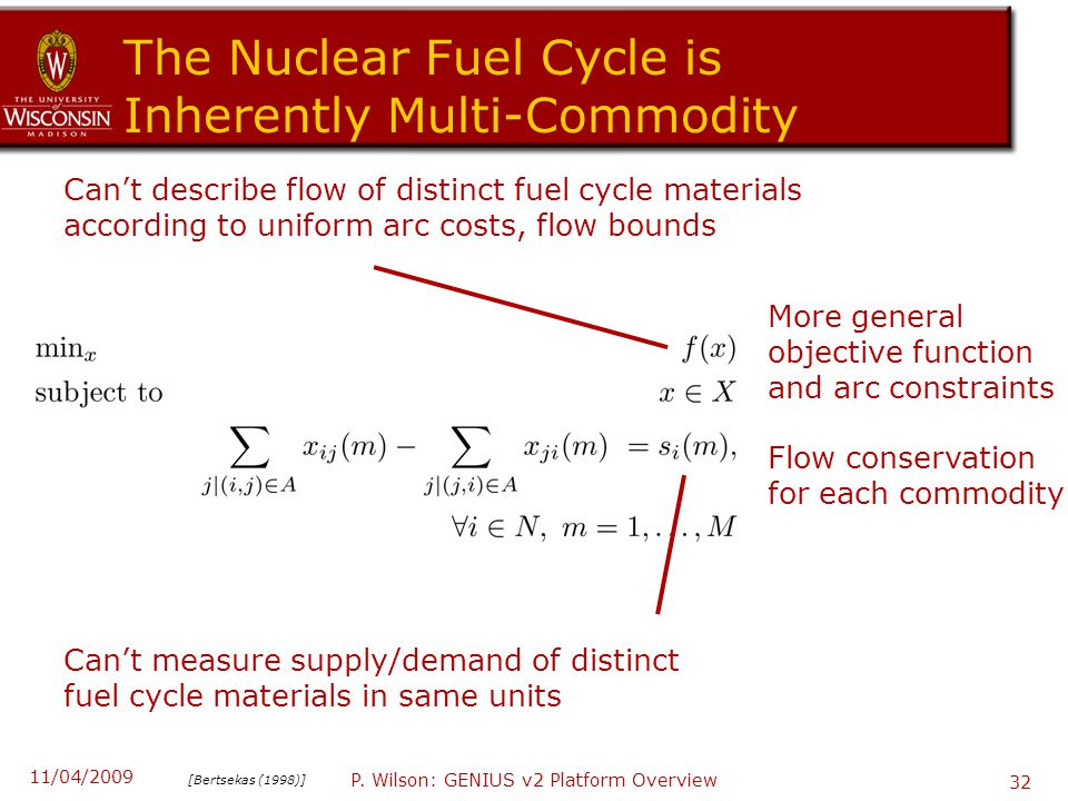 The Nuclear Fuel Cycle is Inherently Multi-Commodity More general objective function and arc constraints Flow conservation for each commodity Can't me
