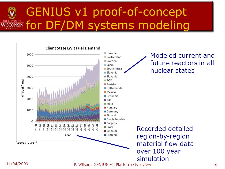 GENIUS v1 proof-of-concept for DF/DM systems modeling Modeled current and future reactors in all nuclear states Recorded detailed region-by-region material flow data over 100 year simulation 11/04/2009 P.
