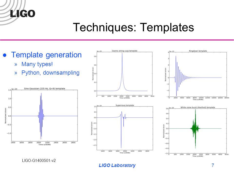 LIGO-G1400501-v2 Techniques: Efficiency Efficiency overhaul »60,000 burst injections.