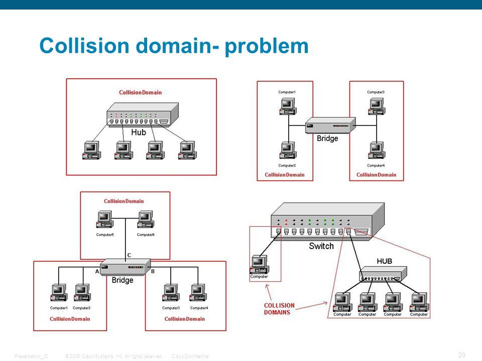 © 2006 Cisco Systems, Inc. All rights reserved.Cisco ConfidentialPresentation_ID 20 Collision domain- problem