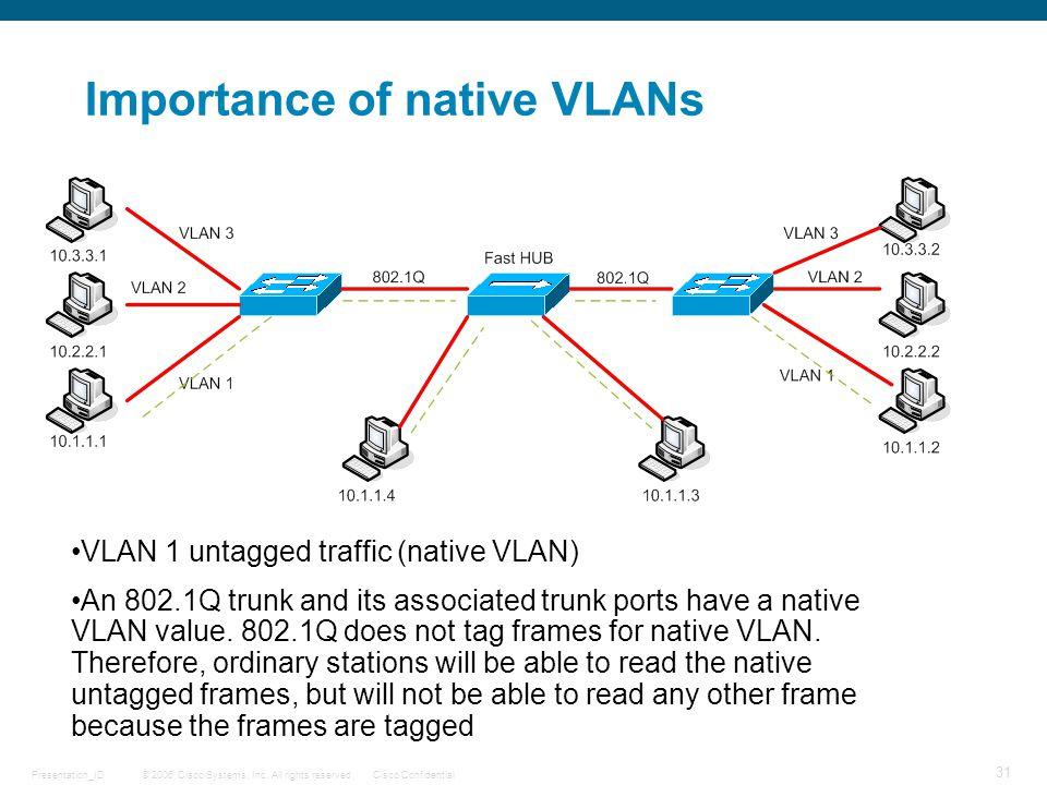 © 2006 Cisco Systems, Inc. All rights reserved.Cisco ConfidentialPresentation_ID 31 Importance of native VLANs VLAN 1 untagged traffic (native VLAN) A