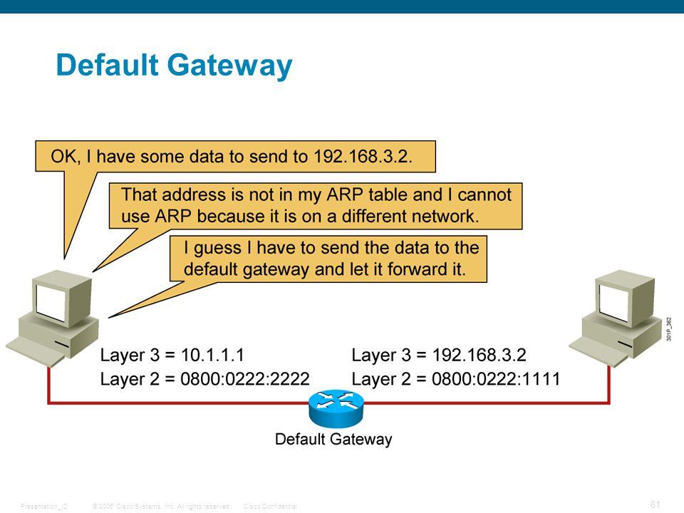 © 2006 Cisco Systems, Inc. All rights reserved.Cisco ConfidentialPresentation_ID 61 Default Gateway