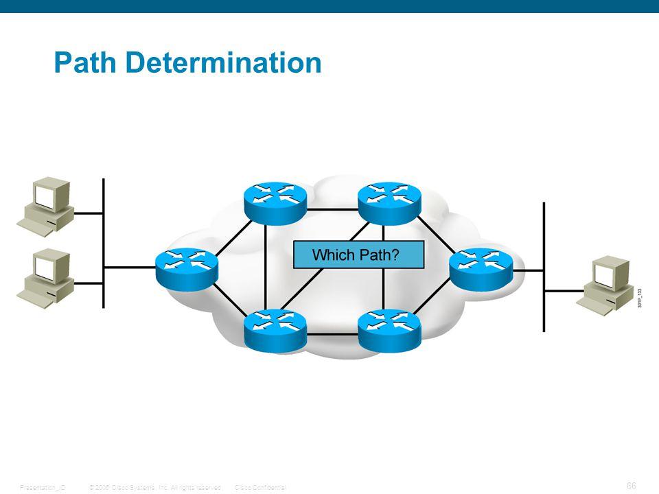 © 2006 Cisco Systems, Inc. All rights reserved.Cisco ConfidentialPresentation_ID 66 Path Determination