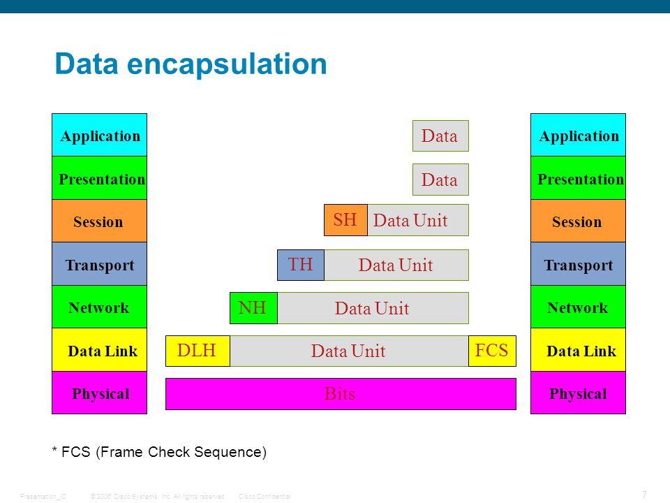 © 2006 Cisco Systems, Inc. All rights reserved.Cisco ConfidentialPresentation_ID 7 Data encapsulation Application Presentation Session Data Link Physi