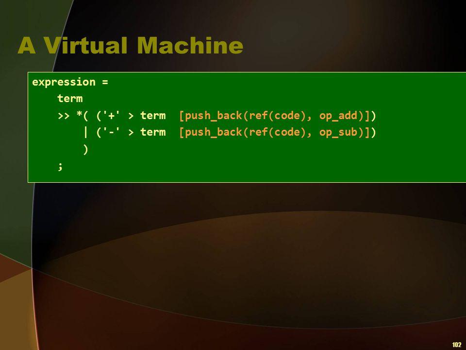 102 A Virtual Machine expression = term >> *( ('+' > term [push_back(ref(code), op_add)])   ('-' > term [push_back(ref(code), op_sub)]) ) ;