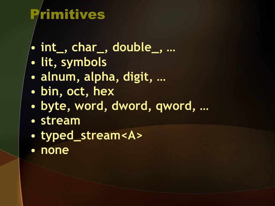 Primitives int_, char_, double_, … lit, symbols alnum, alpha, digit, … bin, oct, hex byte, word, dword, qword, … stream typed_stream none