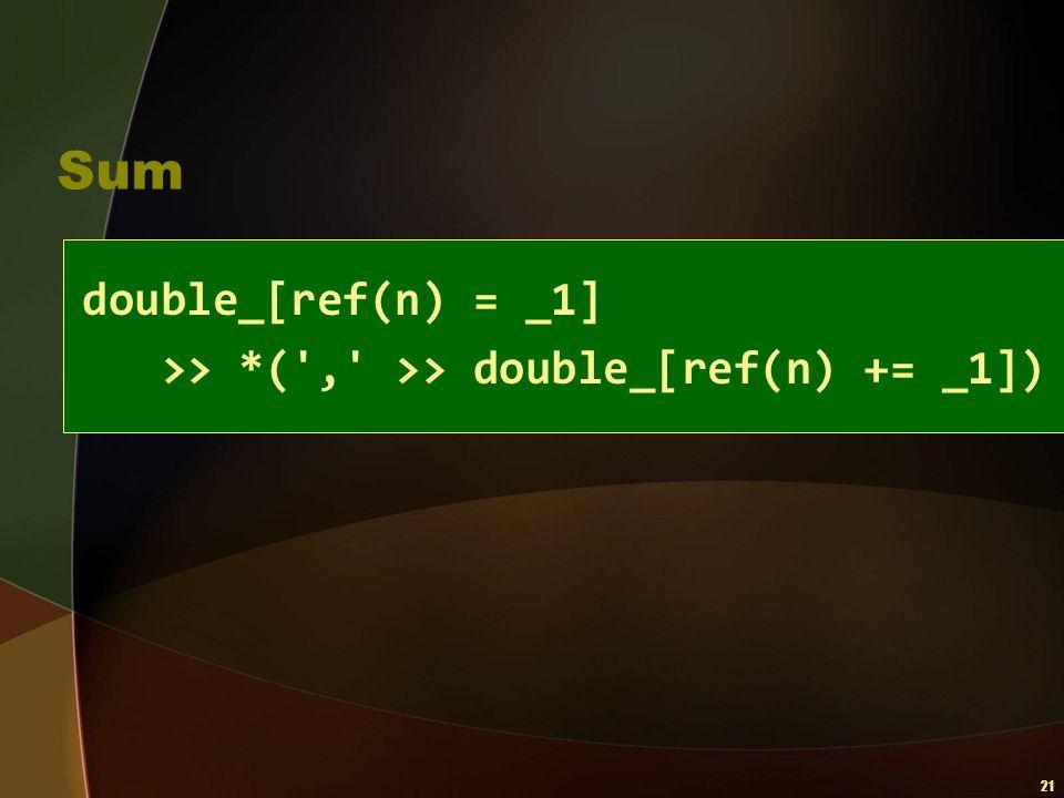 21 Sum double_[ref(n) = _1] >> *(',' >> double_[ref(n) += _1])