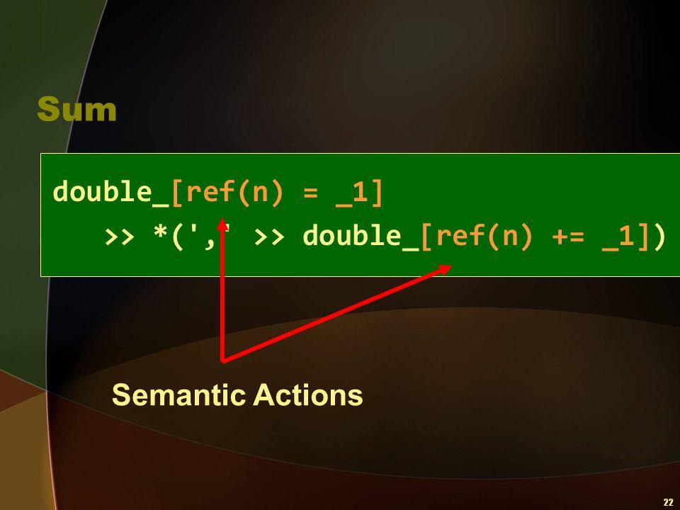 22 Sum double_[ref(n) = _1] >> *(',' >> double_[ref(n) += _1]) Semantic Actions
