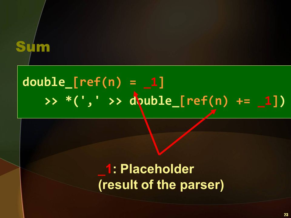 23 Sum double_[ref(n) = _1] >> *(',' >> double_[ref(n) += _1]) _1: Placeholder (result of the parser)