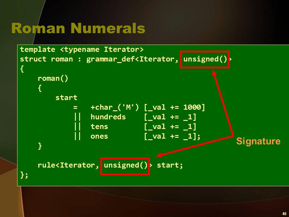 41 Roman Numerals template struct roman : grammar_def { roman() { start = +char_('M') [_val += 1000]    hundreds [_val += _1]    tens [_val += _1]   