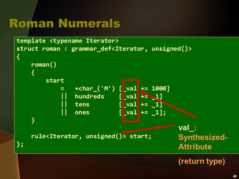 42 Roman Numerals template struct roman : grammar_def { roman() { start = +char_('M') [_val += 1000]    hundreds [_val += _1]    tens [_val += _1]   