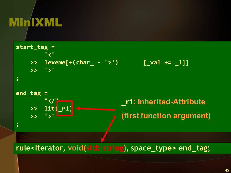 45 MiniXML start_tag = '<' >> lexeme[+(char_ - '>') [_val += _1]] >> '>' ; end_tag =