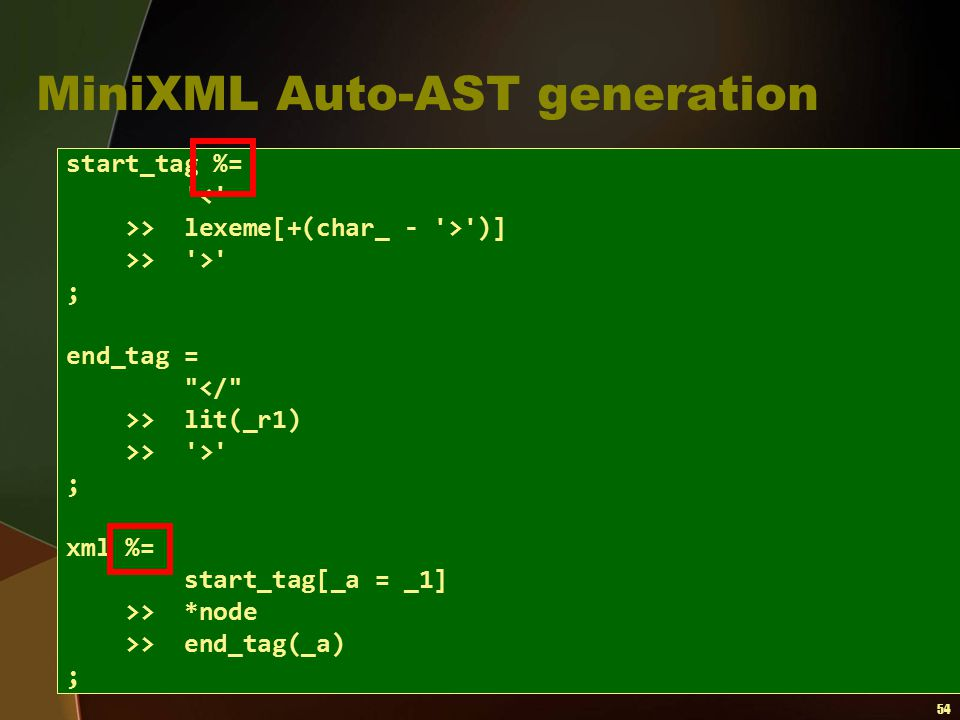 54 MiniXML Auto-AST generation start_tag %= '<' >> lexeme[+(char_ - '>')] >> '>' ; end_tag =
