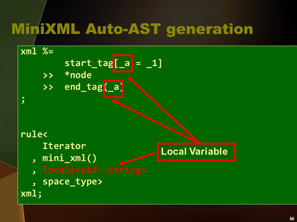 55 MiniXML Auto-AST generation xml %= start_tag[_a = _1] >> *node >> end_tag(_a) ; rule< Iterator, mini_xml(), locals, space_type> xml; Local Variable