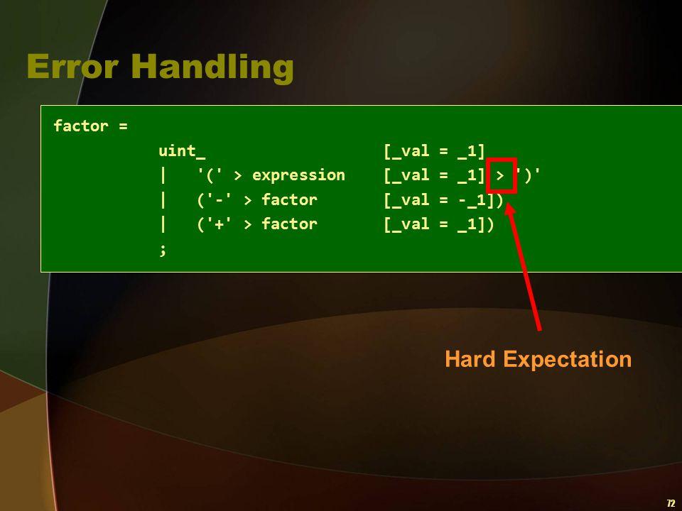 72 Error Handling factor = uint_ [_val = _1]   '(' > expression [_val = _1] > ')'   ('-' > factor [_val = -_1])   ('+' > factor [_val = _1]) ; Hard Ex