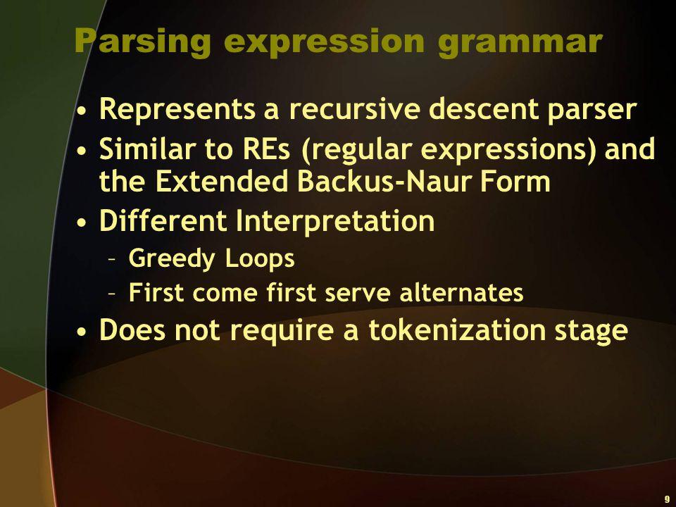 70 Error Handling expression.template on_error (( std::cout << val( Error.