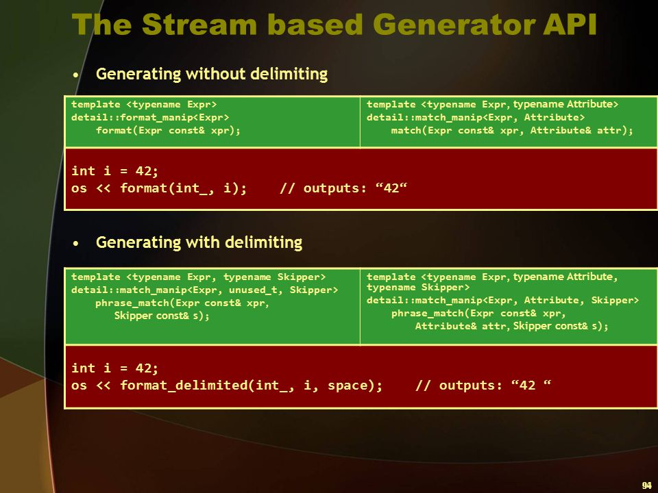 94 The Stream based Generator API Generating without delimiting Generating with delimiting template detail::format_manip format(Expr const& xpr); temp