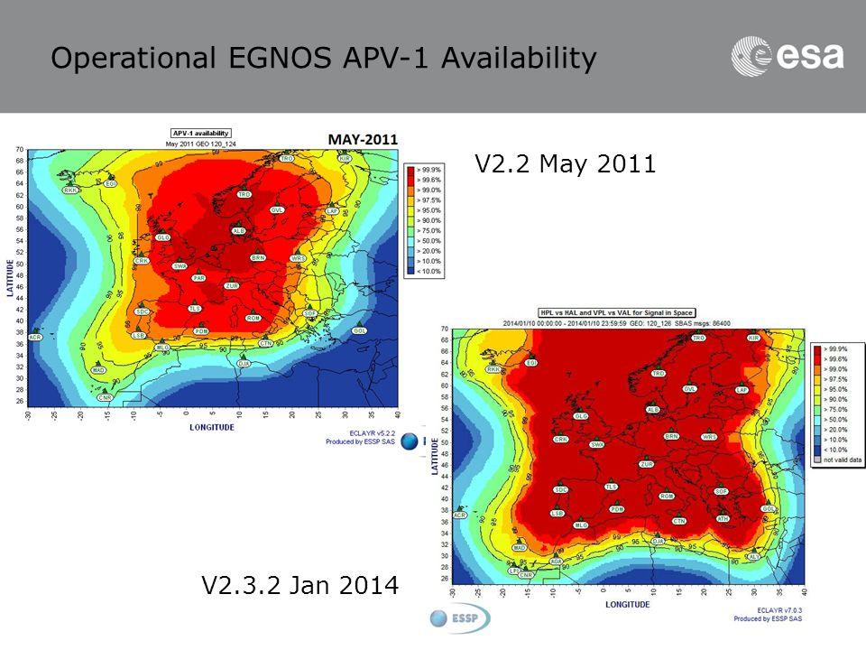 V2.3.2 Jan 2014 V2.2 May 2011 Operational EGNOS APV-1 Availability