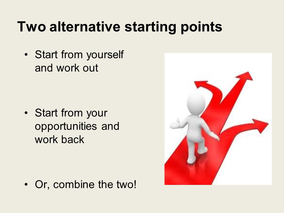 Two alternative starting points Start from yourself and work out Start from your opportunities and work back Or, combine the two!