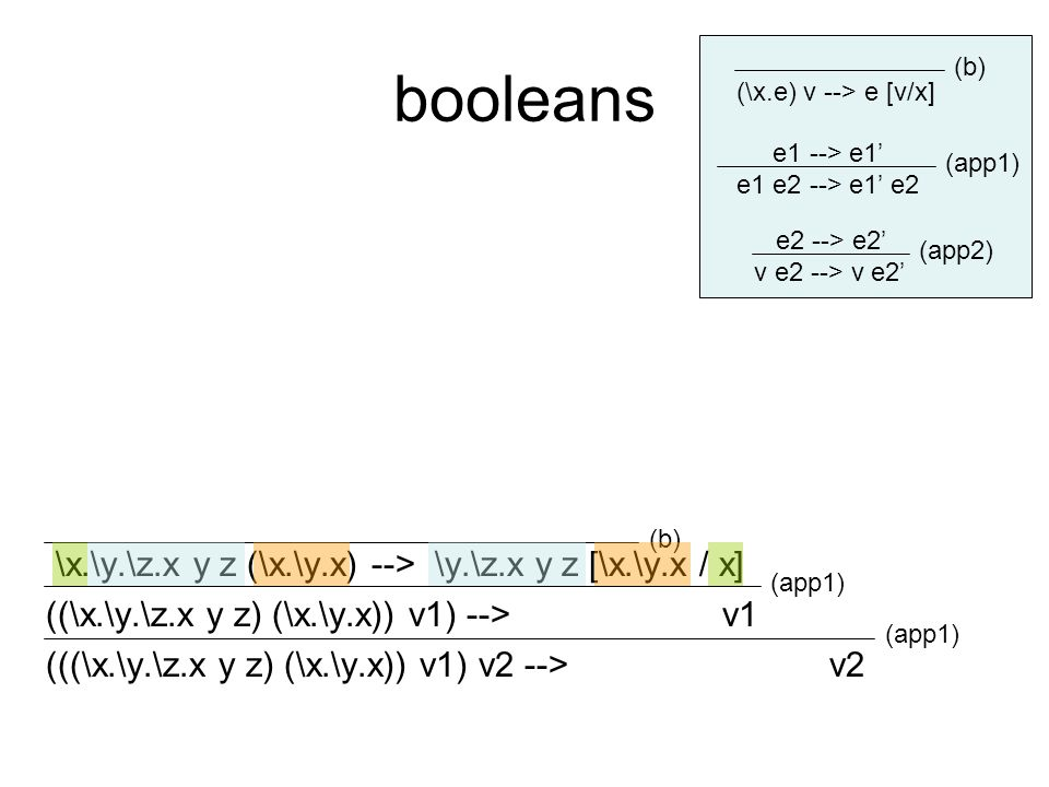 booleans \x.\y.\z.x y z (\x.\y.x) --> \y.\z.x y z [\x.\y.x / x] ((\x.\y.\z.x y z) (\x.\y.x)) v1) --> v1 (((\x.\y.\z.x y z) (\x.\y.x)) v1) v2 --> v2 e1 --> e1' e1 e2 --> e1' e2 e2 --> e2' v e2 --> v e2' (\x.e) v --> e [v/x] (b) (app1) (app2) (app1) (b)