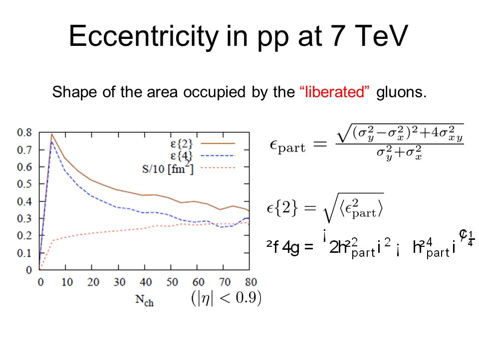 Eccentricity in pp at 7 TeV Shape of the area occupied by the liberated gluons.