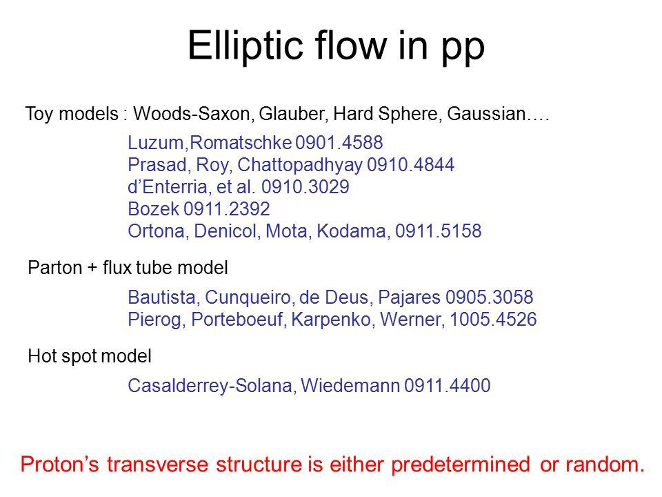 Elliptic flow in pp Luzum,Romatschke 0901.4588 Prasad, Roy, Chattopadhyay 0910.4844 d'Enterria, et al.