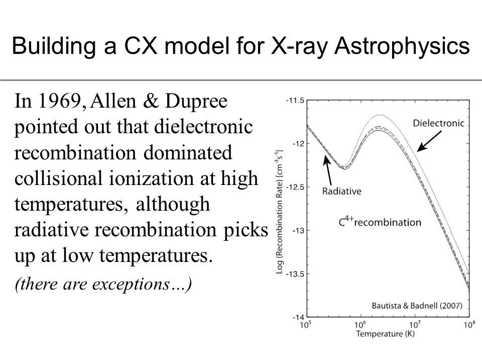Regardless of the exact value, CX swamps other processes by factors of 100× – 1000× If neutral H or He mixes with highly-ionized material, CX dominates (until the H, He is ionized) Building a CX model for X-ray Astrophysics