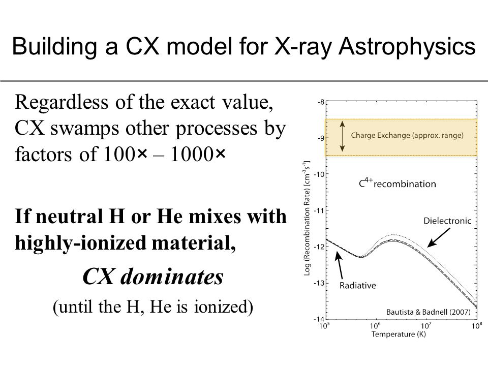 Building a CX model for X-ray Astrophysics – At T e > 4×10 4 K, hydrogen is 99.9% ionized.