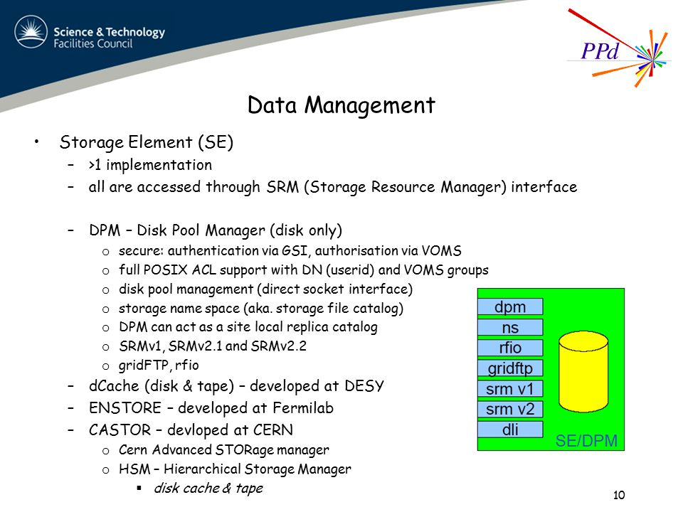 Data Management Storage Element (SE) –>1 implementation –all are accessed through SRM (Storage Resource Manager) interface –DPM – Disk Pool Manager (disk only) o secure: authentication via GSI, authorisation via VOMS o full POSIX ACL support with DN (userid) and VOMS groups o disk pool management (direct socket interface) o storage name space (aka.