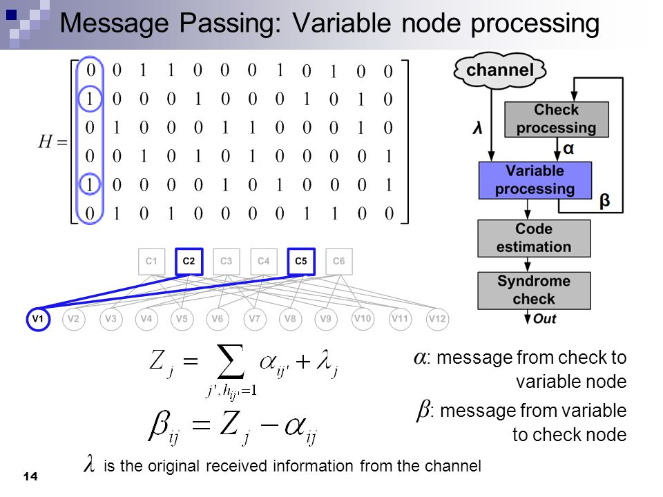 Message Passing: Variable node processing λ is the original received information from the channel 14 α : message from check to variable node β : message from variable to check node