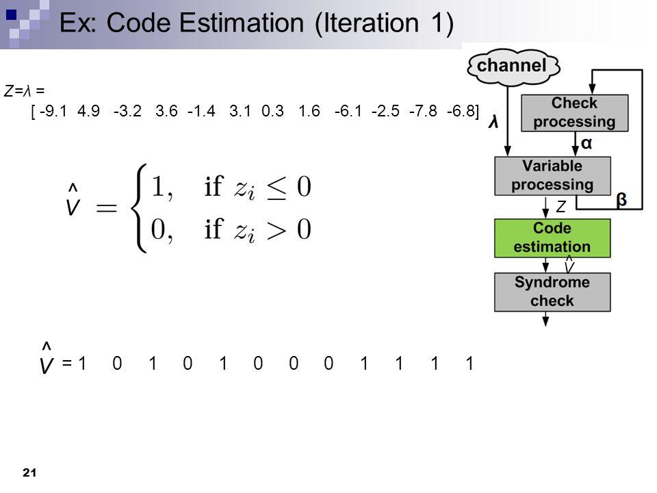 Ex: Code Estimation (Iteration 1) 21 ^ V ^ V Z = 1 0 1 0 1 0 0 0 1 1 1 1 Z=λ = [ -9.1 4.9 -3.2 3.6 -1.4 3.1 0.3 1.6 -6.1 -2.5 -7.8 -6.8] ^ V