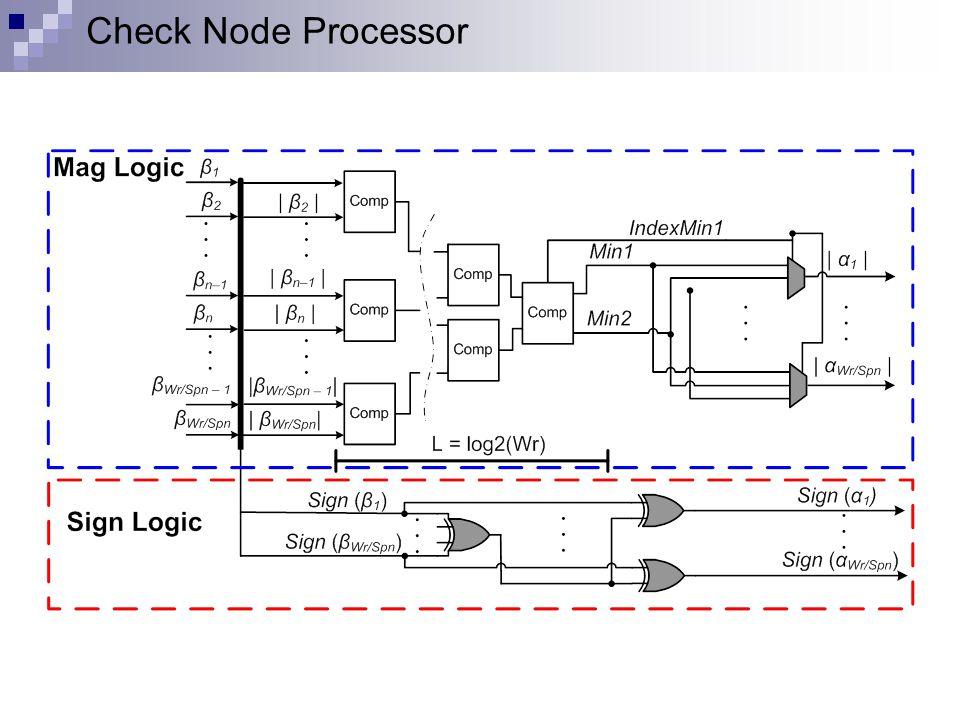 Check Node Processor