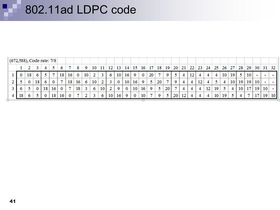 802.11ad LDPC code 41