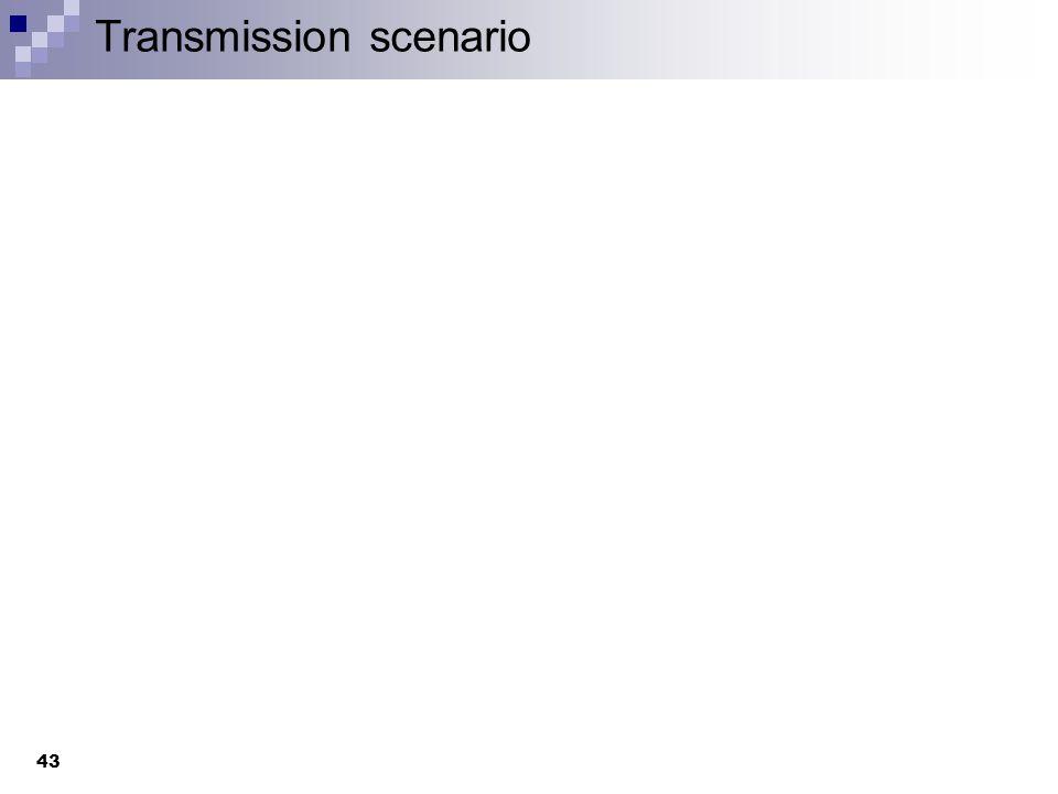 Transmission scenario 43