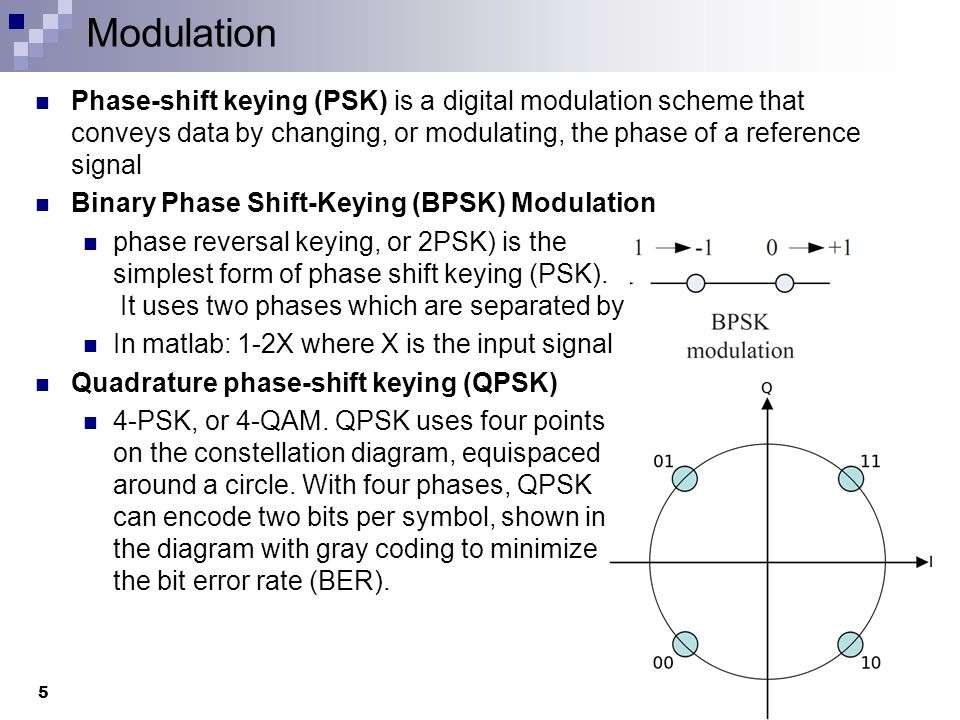 Modulation Phase-shift keying (PSK) is a digital modulation scheme that conveys data by changing, or modulating, the phase of a reference signal Binary Phase Shift-Keying (BPSK) Modulation phase reversal keying, or 2PSK) is the simplest form of phase shift keying (PSK).