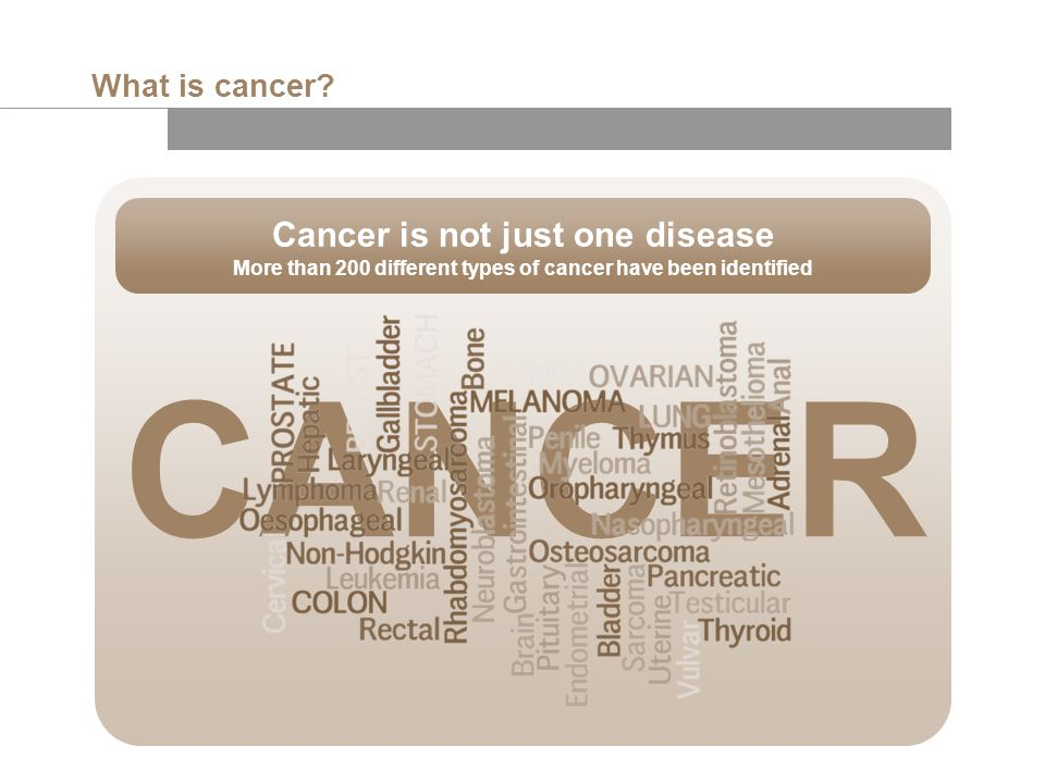 Defining cancer Cancer is an accumulation of abnormal cells that multiply through uncontrolled cell division and spread to other parts of the body by invasion and/or distant metastasis via the blood and lymphatic system MetastasisTumour growthNormal cellsAbnormal cells Invasion into surrounding tissues Uncontrolled cell division Spread via blood or lymphatic system