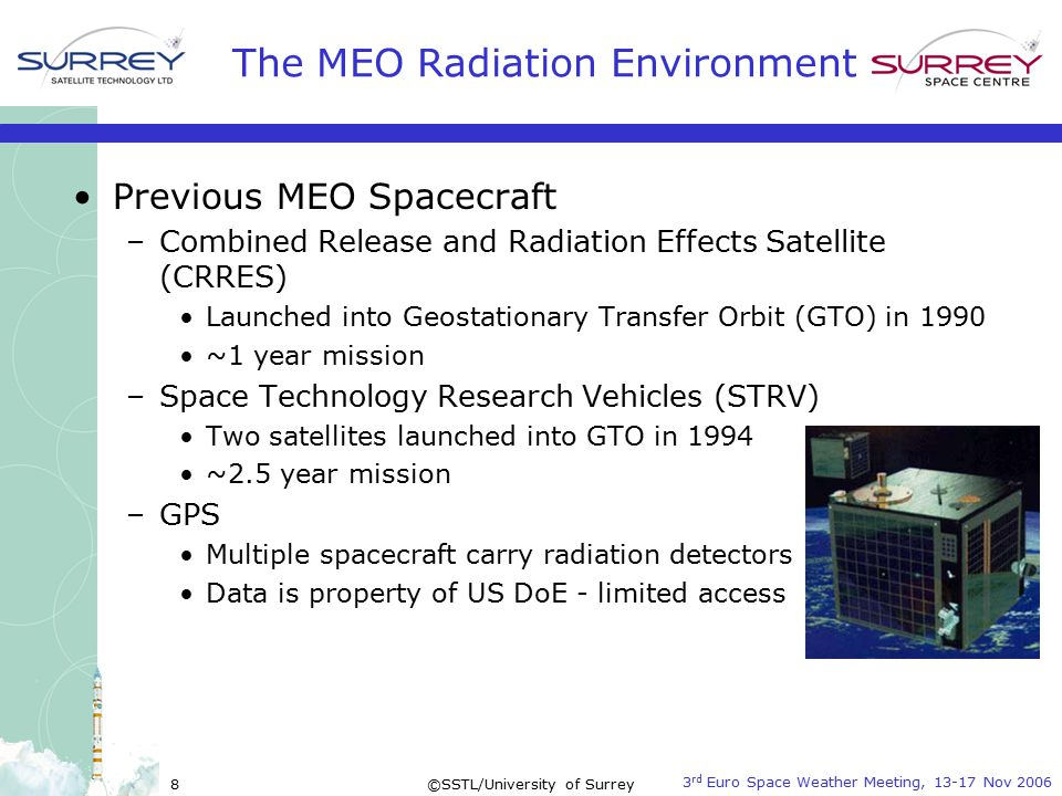 3 rd Euro Space Weather Meeting, 13-17 Nov 2006 ©SSTL/University of Surrey9 The MEO Radiation Environment Solar Cycle Coverage –GIOVE-A lifetime is over solar minimum –GIOVE combined with STRV gives data on two consecutive solar minima –CRRES data at solar maximum