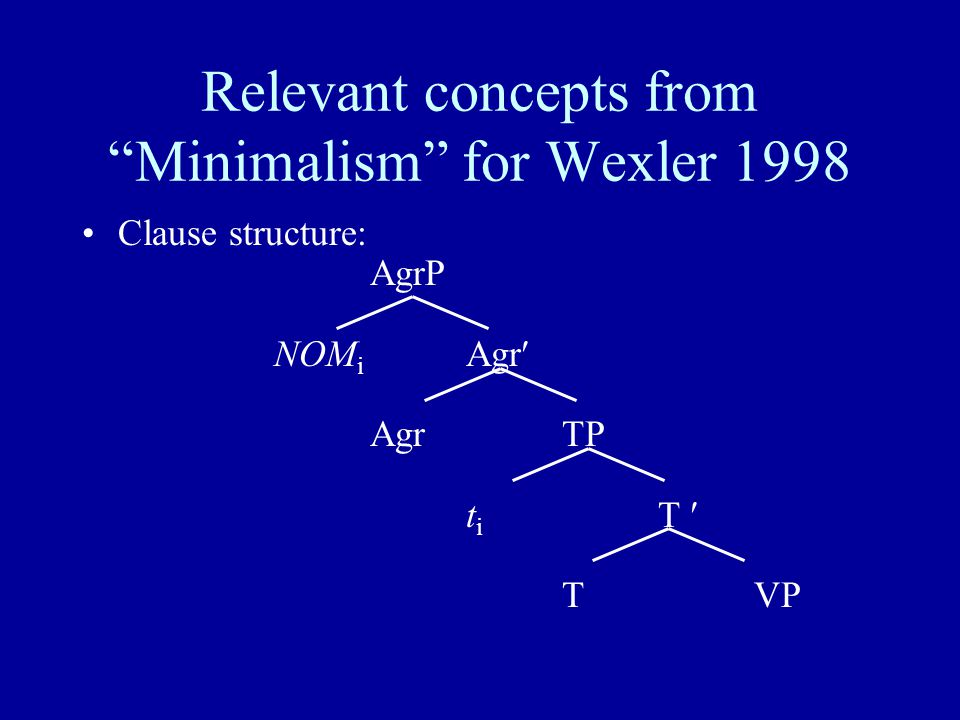 Relevant concepts from Minimalism for Wexler 1998 Clause structure: AgrP NOM i Agr AgrTP t i T TVP