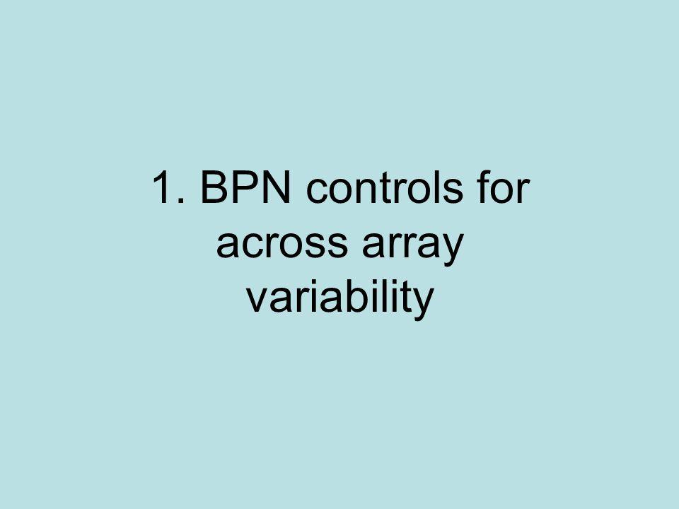 1. BPN controls for across array variability