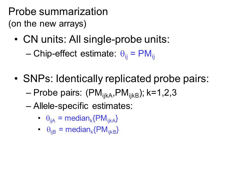 CN units: All single-probe units: –Chip-effect estimate:  ij = PM ij SNPs: Identically replicated probe pairs: –Probe pairs: (PM ijkA,PM ijkB ); k=1,2,3 –Allele-specific estimates:  ijA = median k {PM ijkA }  ijB = median k {PM ijkB } Probe summarization (on the new arrays)