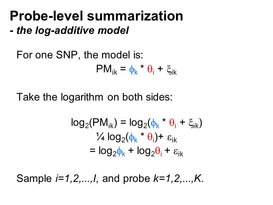 Probe-level summarization - the log-additive model For one SNP, the model is: PM ik =  k *  i +  ik Take the logarithm on both sides: log 2 (PM ik ) = log 2 (  k *  i +  ik ) ¼ log 2 (  k *  i )+  ik = log 2  k + log 2  i +  ik Sample i=1,2,...,I, and probe k=1,2,...,K.