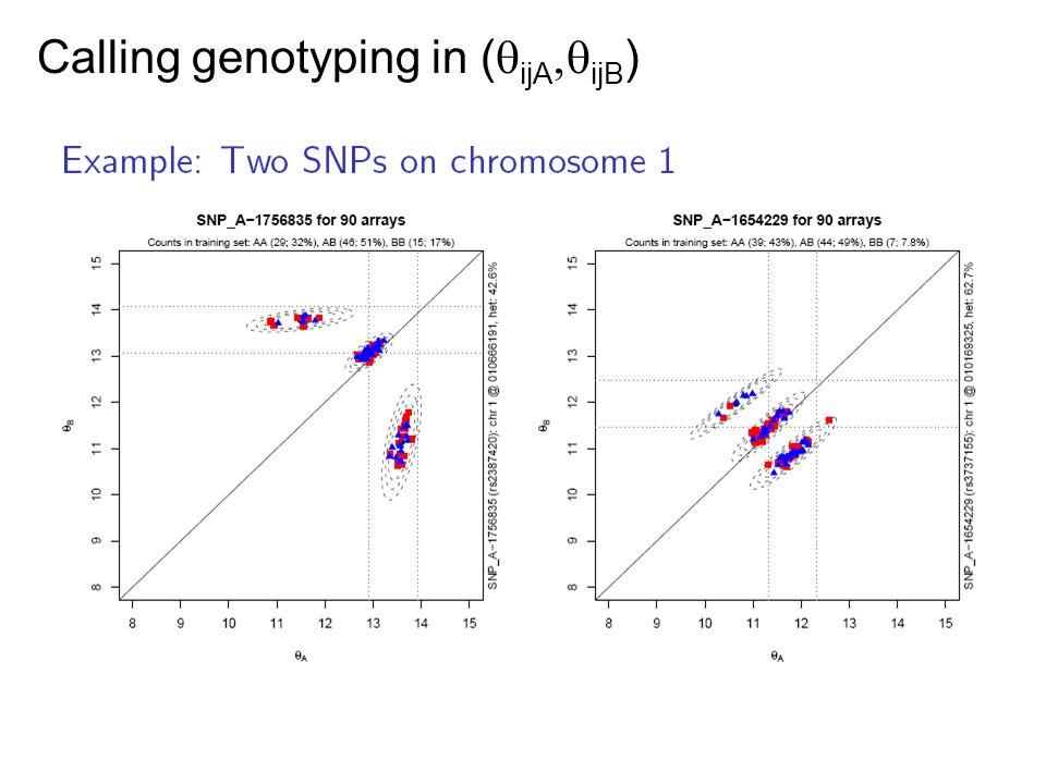 Calling genotyping in (  ijA  ijB )