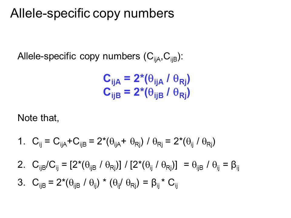 Allele-specific copy numbers (C ijA,C ijB ): C ijA = 2*(  ijA /  Rj ) C ijB = 2*(  ijB /  Rj ) Note that, 1.C ij = C ijA +C ijB = 2*(  ijA +  Rj ) /  Rj = 2*(  ij /  Rj ) 2.C ijB /C ij = [2*(  ijB /  Rj )] / [2*(  ij /  Rj )] =  ijB /  ij = β ij 3.C ijB = 2*(  ijB /  ij ) * (  ij /  Rj ) = β ij * C ij Allele-specific copy numbers