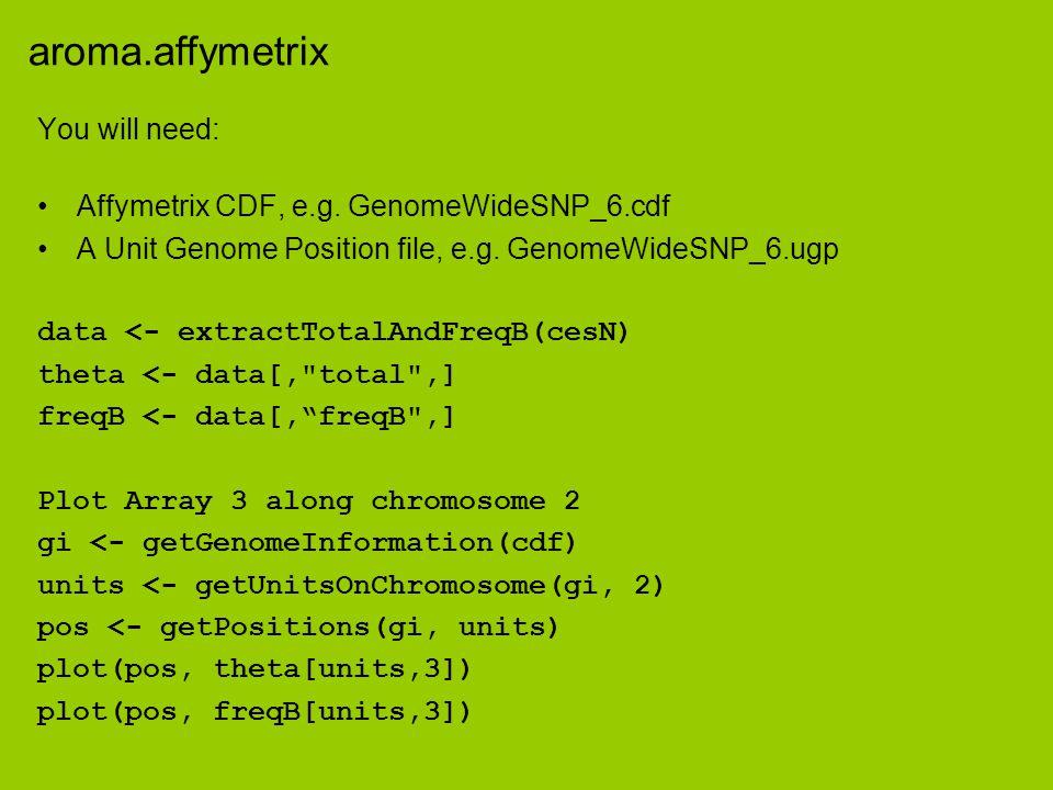 aroma.affymetrix You will need: Affymetrix CDF, e.g.